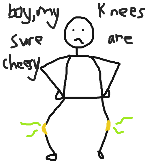 Cheesy Knees can smell to several degrees - Online Drawing Game Comic Strip Panel by RoryTheFiend