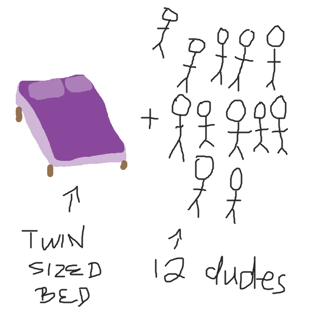 First panel in twelve dudes in a twin sized bed drawn in our free online drawing game