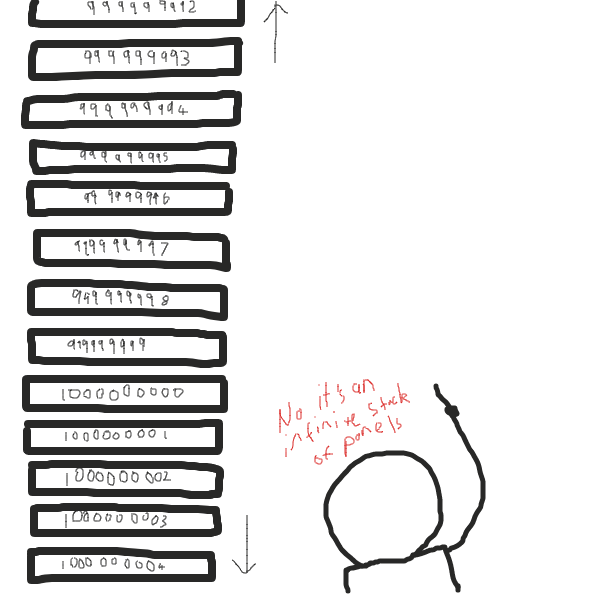 Oh wait, we've reached the bottom - Online Drawing Game Comic Strip Panel by PisuCat