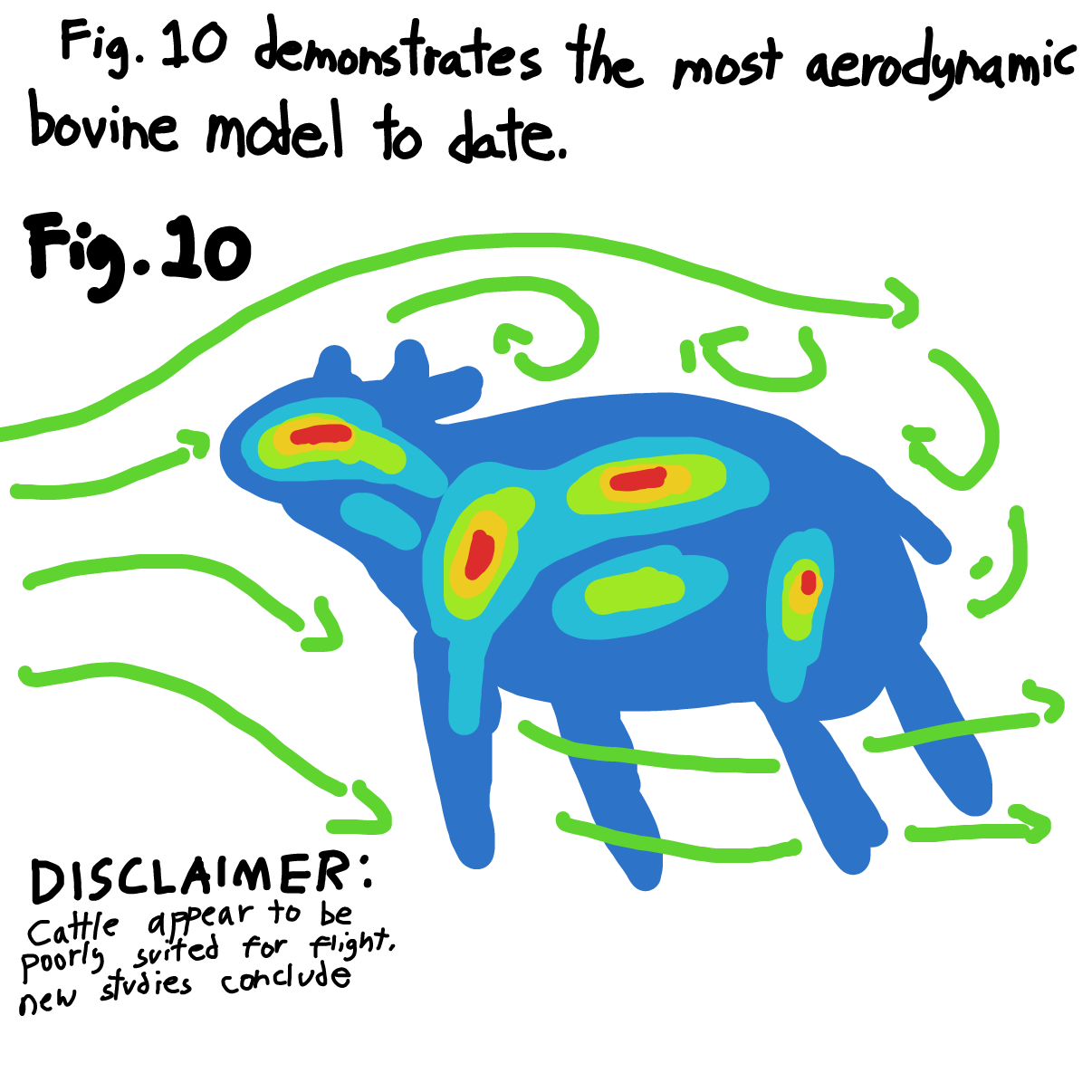 Drawing in The aerodynamics of a cow by bajira