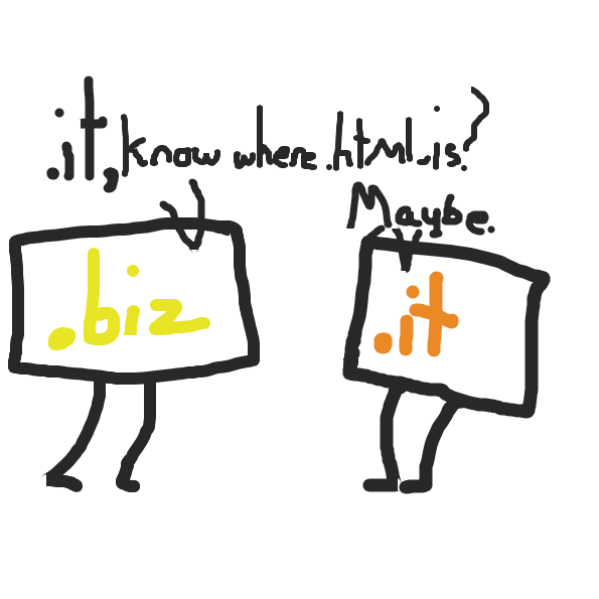 The Search for .html! Part 2 - Online Drawing Game Comic Strip Panel by TheYellowMan