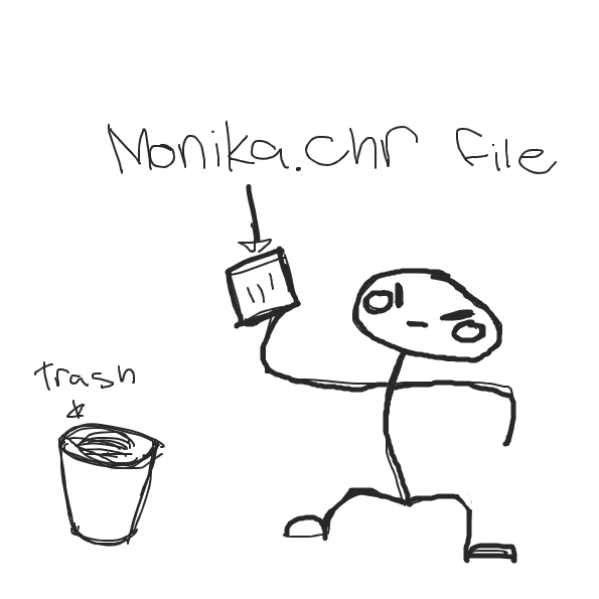 MC holding monika.chr file above trash - Online Drawing Game Comic Strip Panel