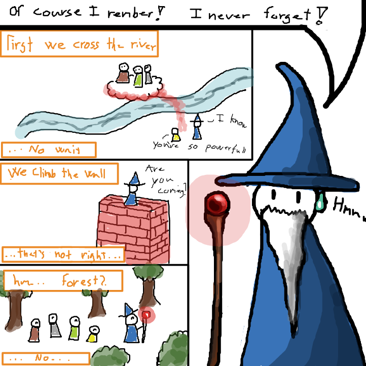 The wizard doesn't remember ...  - Online Drawing Game Comic Strip Panel by Tyra004