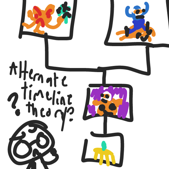 I have a theory that this thread was a continuous timeline and the last two was when it spread into different timelines. Interesting... - Online Drawing Game Comic Strip Panel by ideasflyingaway